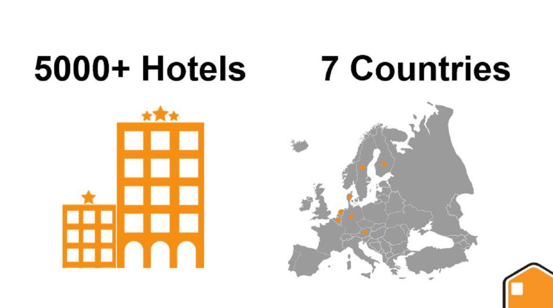Hotel Score
