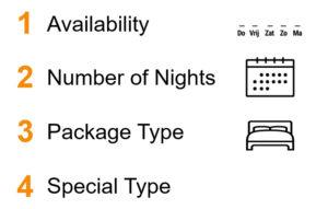 Hotel Score HotelSpecials